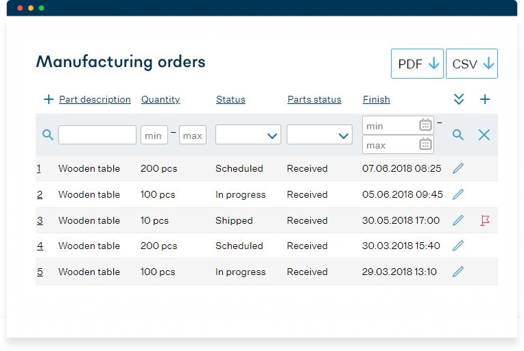 Production Planning Software for Small Manufacturers