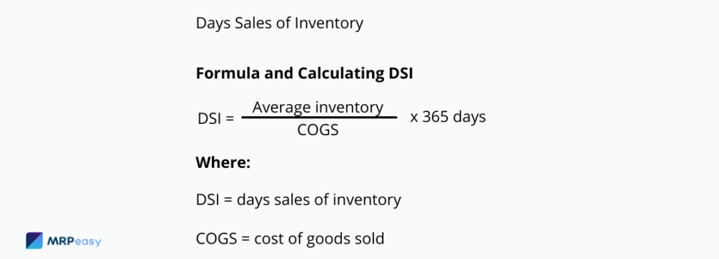 Days Sale of Inventory
