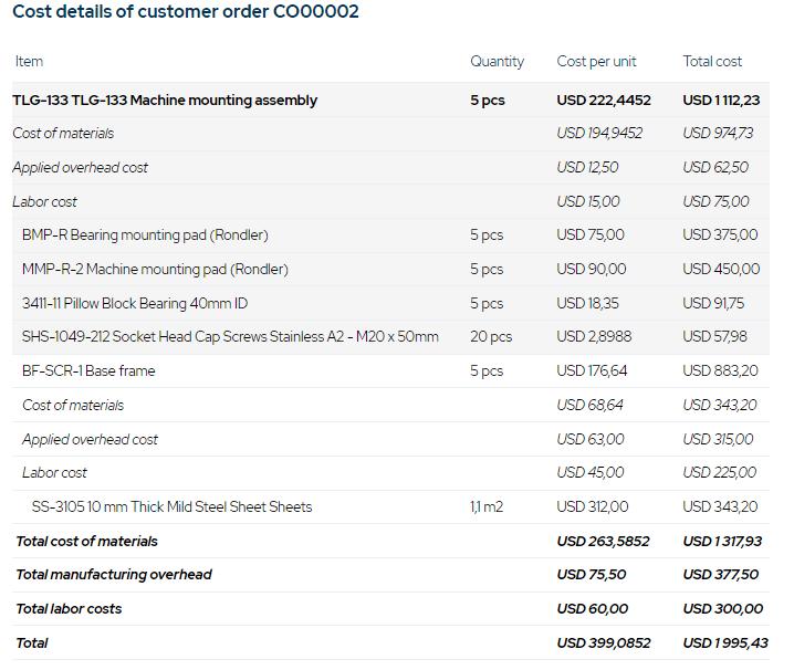 Job-Shop-Software-Cost-Details